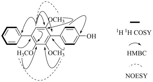 Key 2D NMR data of 4″-Ddeoxy- 2′-methoxyterphenyllin (1).