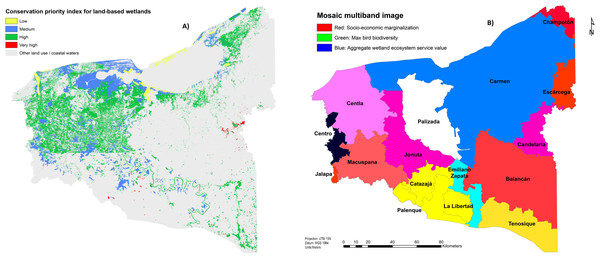 (A) Ranking of priority conservation wetland areas based on overlapping of ecosystem service values, socioeconomic and biodiversity indexes; (B) overlap of socioeconomic and biodiversity indicators with the estimated ecosystem service values in the Usumacin.