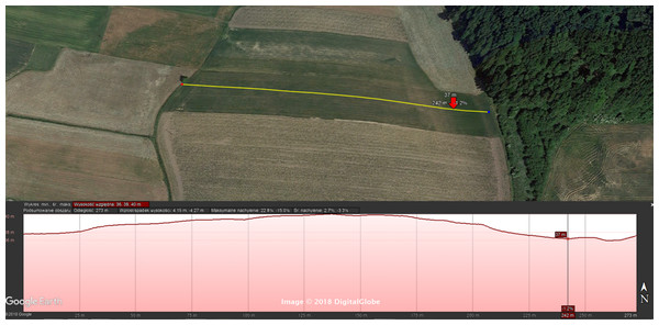View of an exemplary agricultural plot from the research area and the shape of its longitudinal profile ((Google Earth Pro 7.3.2.5776: https://www.google.com/earth/versions/). Agricultural plot in Sławutowo (Poland) 54°40′12.58″N, 18°21′1.79″E, elevation 40 M. 3D map. Viewed 22 February 2019).