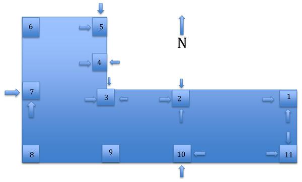 Pylons on a sample dock.