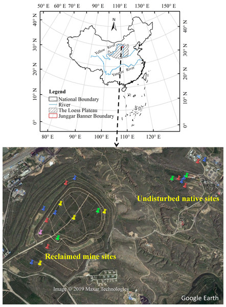 Locations of sampling sites at the Heidaigou surface mine on the Loess Plateau, China.