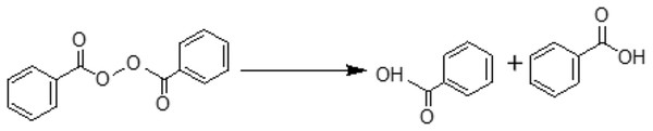 Possible pathway for the degradation of benzoyl peroxide (BPO) to benzoic acid (BA) as observed through current research.
