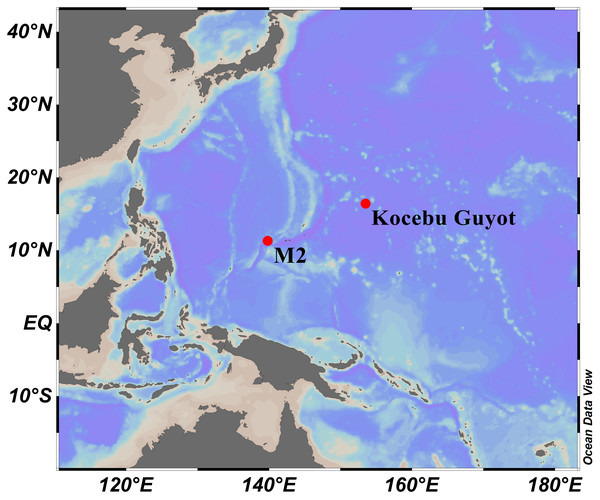 Sampling sites on a seamount (M2) adjacent to the Mariana Trench and the Kocebu Guyot in the Western Pacific Ocean.