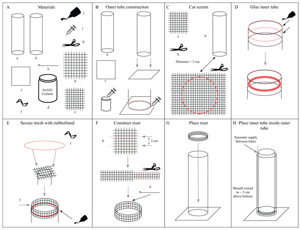 Assembly instructions for diffusion tubes.