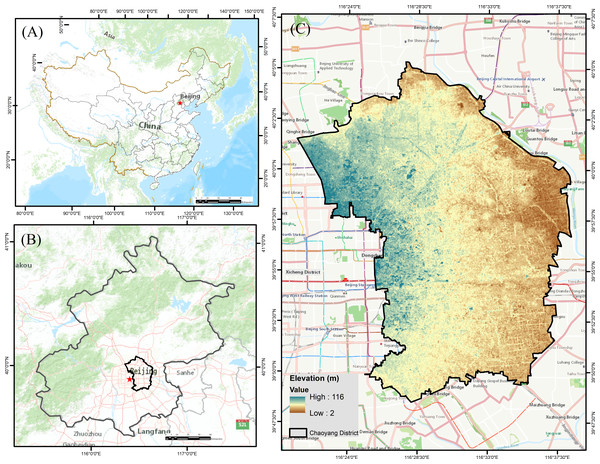 Map representing the geostrategic importance of the study area: (A) People's Republic of China, (B) Beijing County, (C) Digital elevation model (DEM) of Chaoyang District showing elevation.