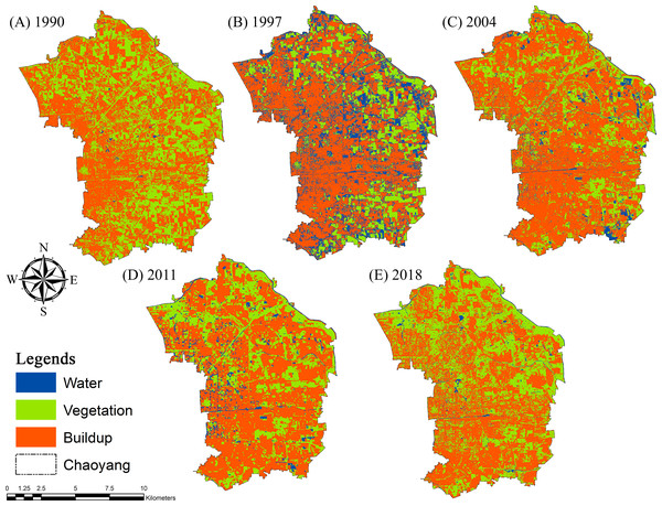 Land use and land cover change (LULCC) maps for (A) 1990, (B) 1997, (C) 2004, (D) 2011 and (E) 2018 in Chaoyang, Beijing.