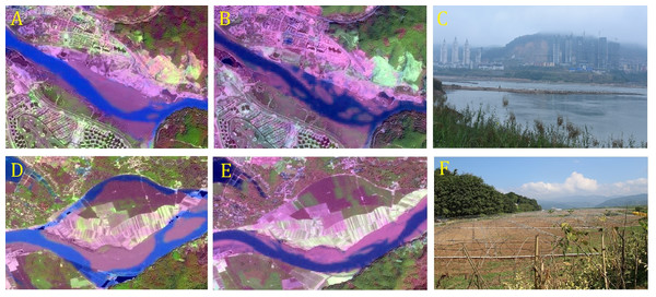 Remote sensing images and photos in Jinghongba reach and Ganlanba reach.