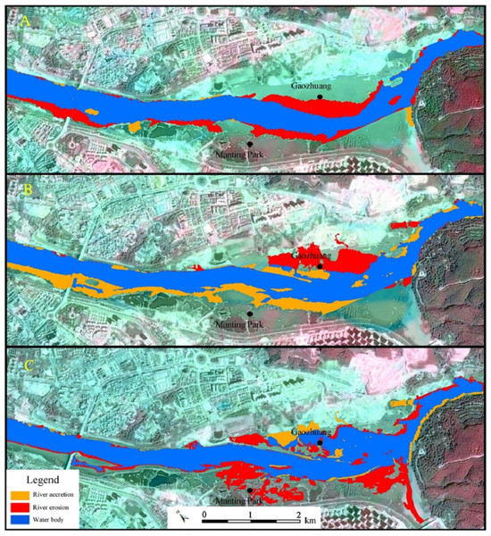 Erosion and accretion in JHB reach from 1993–2016.