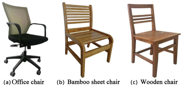 The three experimental chairs.