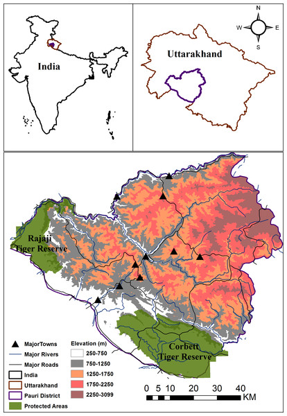 Location of Pauri Garhwal District within India and Uttarakhand.