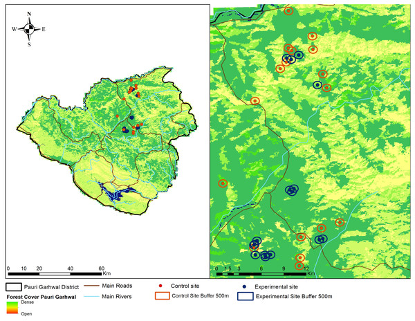 Location of experimental (fox lights) and control site locations within Pauri Garhwal District.
