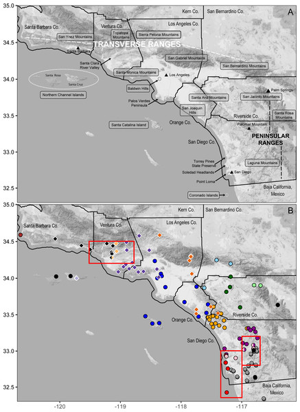 Geographic features in southern California and their correspondence with mitochondrial clades.