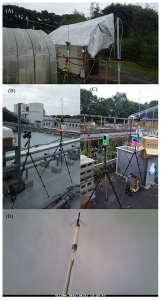 Field experiment sites, including (A) field, (B) pond, and (C) rooftop sites, and (D) a photo of a Sympetrum dragonfly obtained by the camera trap at the pond site.
