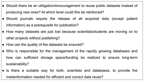 Summary of outstanding questions and challenges.