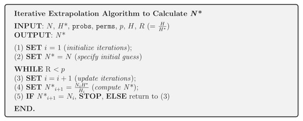 Iterative extrapolation algorithm pseudocode for the computation of taxon sampling sufficiency employed within HACSim.