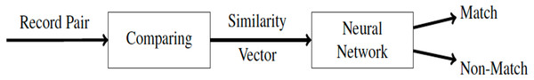 Block diagram of the proposed method.