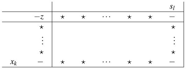 Pivot type I (set P).