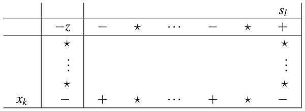 Pivot type II (set Q).