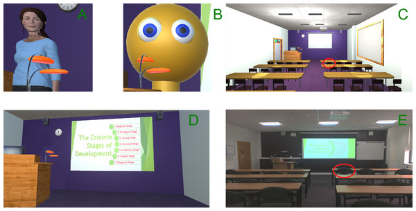 The humanoid embodied agent tutor (A), the non-human tutor (B), a view of the entire virtual classroom environment (C), a view from the perspective of participants in our experiment showing the novel learning material (D), and a view of the real world classroom (E).