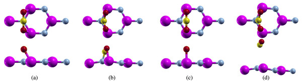 Top and side view of carbon dioxide on pure aluminum nitride (purple atoms are aluminum, blue atoms are nitrogen, yellow atoms are carbon, and red atoms are oxygen) positioned parallel to the N atom (A) before relaxation (B) after relaxation, and positioned parallel to the Al atom (C) before relaxation (D) after relaxation.