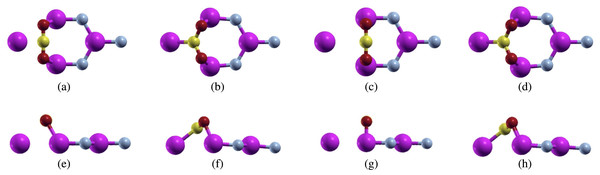 Carbon dioxide on defected aluminum nitride (purple atoms are aluminum, blue atoms are nitrogen, yellow atoms are carbon, and red atoms are oxygen) positioned parallel to the N atom top view (A) before relaxation (B) after relaxation, and positioned parallel to the Al atom top view (C) before relaxation (D) after relaxation, and positioned parallel to the N atom side view (E) before relaxation (F) after relaxation, and positioned parallel to the Al atom side view (G) before relaxation (H) after relaxation.