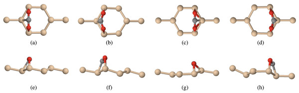 Carbon dioxide on pure silicene (tan atoms are silicon, grey atoms are carbon, red atoms are oxygen) positioned parallel to the Siup atom top view (A) before relaxation (B) after relaxation, and positioned parallel to the Sidn atom top view (C) before relaxation (D) after relaxation, and positioned parallel to the Siup atom side view (E) before relaxation (F) after relaxation, and positioned parallel to the Sidn atom side view (G) before relaxation (H) after relaxation.