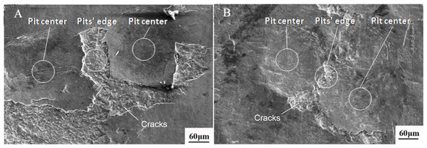 The descaling effects from the front surface's scanning after the shot blasting with a small amount of abrasive (A) No. 1 group (B) No. 2 group (WD = 12.5 mm).