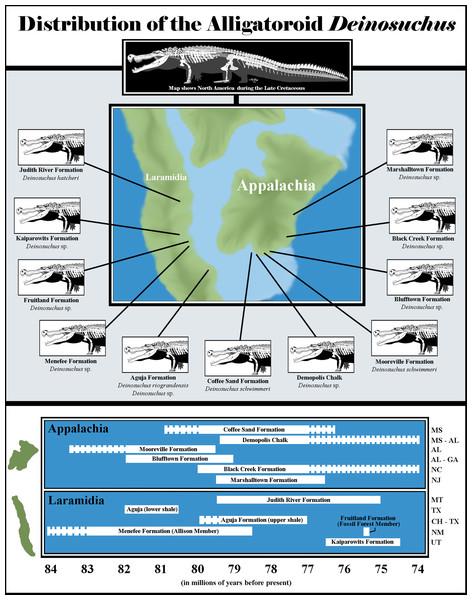 Biogeography of Deinosuchus.