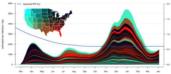 Daily estimated infections separated by state.