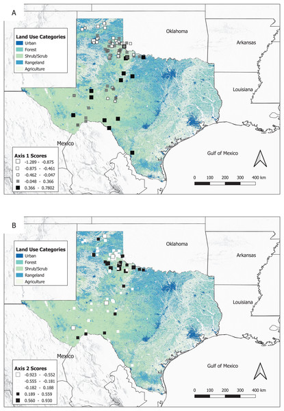 Map of land use categories with geographic locations of bobcat samples featuring spatially lagged scores for the first two sPCA axes.