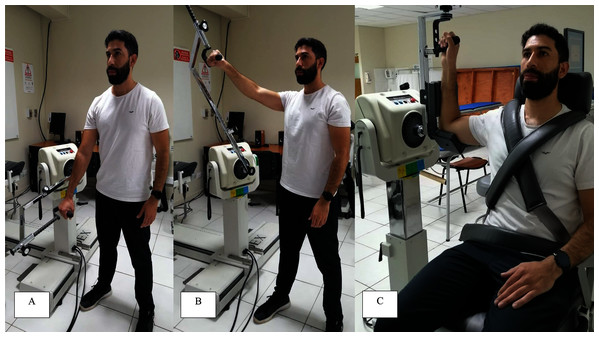 Measurement of the isokinetic force-power profile of the shoulder joint in a representative male CrossFit athlete.