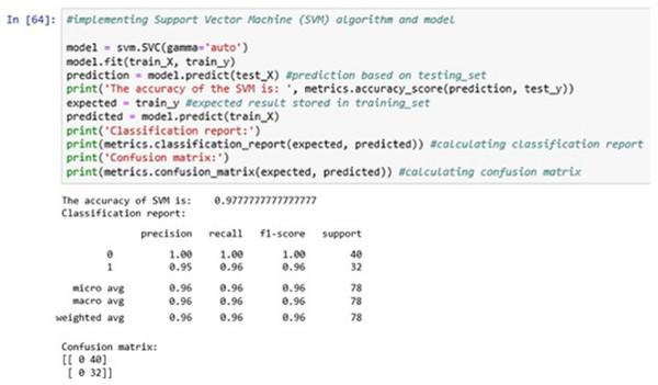 Support vector machine (SVM).