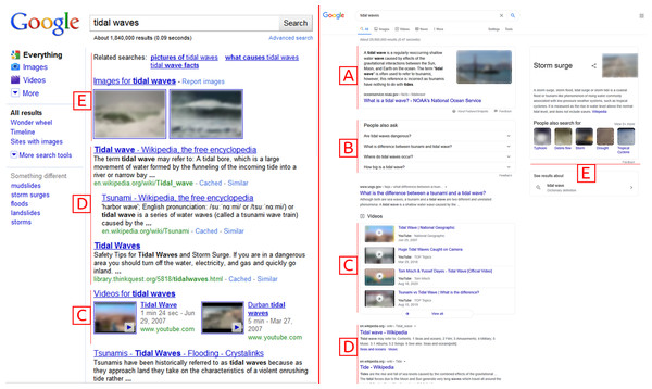 Comparison of Google SERP between 2010 (left) and 2020 (right).