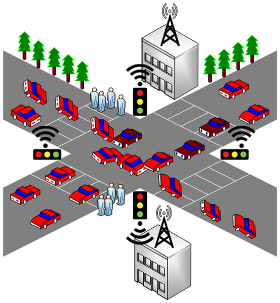 A glimpse of the traffic signal attack and traffic jam.