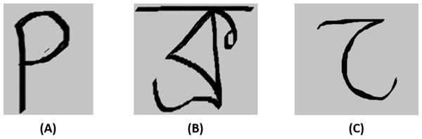Complexity comparison of Bangla handwritten character with handwritten characters from other languages.