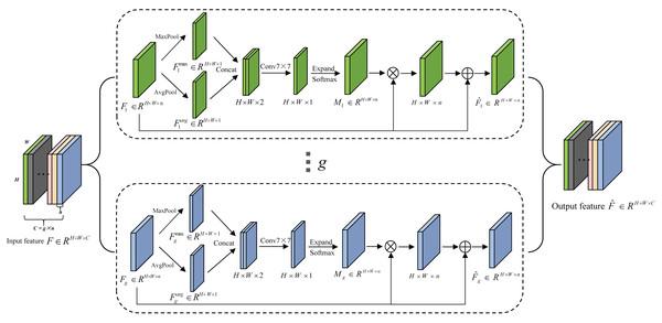 The schematic diagram of SFSAM structure.